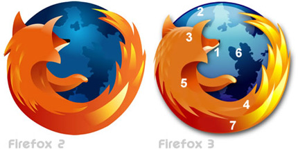 Firefox 3 new logo Download Day